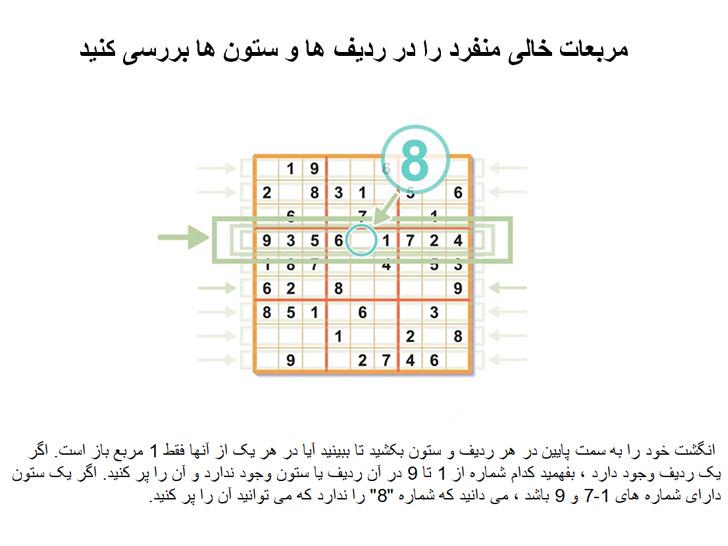 آموزش حل سودوکو Solve Sudoku